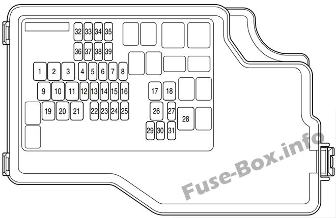 Fuse Box Diagram > Mazda 3 (BL; 2010-2013)