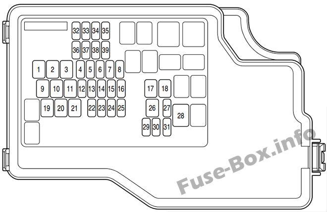 2010 mazda 3 fuse box cover