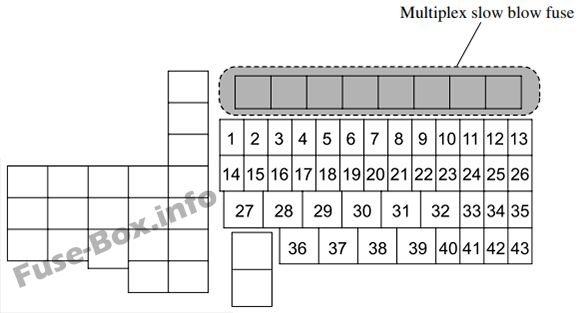 Fuse Box Diagram > Mazda 3 (BM/BN; 2014-2018)