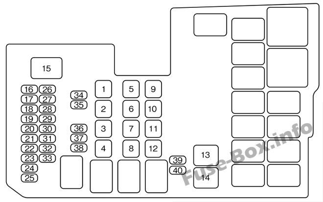 Fuse Box Diagram Mazda 5 (2006-2010)