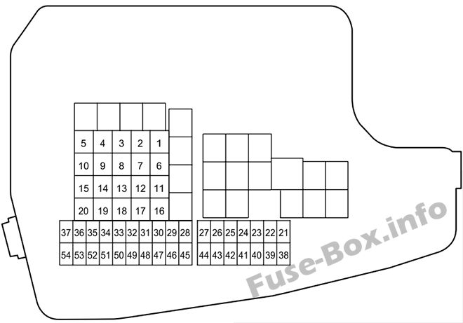 Fuse Box Diagram Mazda CX-5 (2017-2020..)