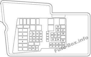 Fuse Box Diagram Mazda CX-7 (2006-2012)