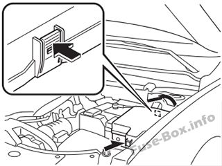 Fuse Box Diagram > Mazda CX-9 (2016-2020..)