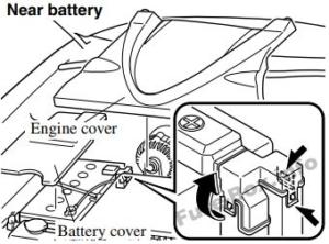 Fuse Box Diagram Mazda RX-8 (2003-2012)