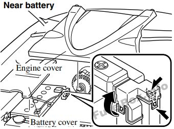 Fuse Box Diagram > Mazda RX-8 (2003-2012)