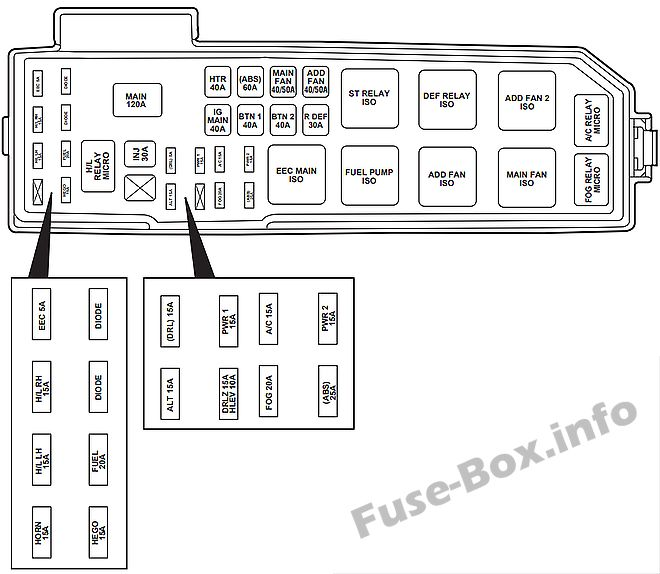 Fuse Box Diagrams > Mazda Tribute (2001-2007)