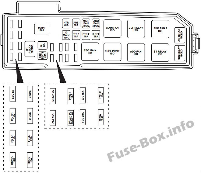 Fuse Box Diagram Mazda Tribute (2001-2007)