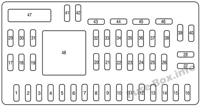 Fuse Box Diagram > Mazda Tribute (2008-2011)