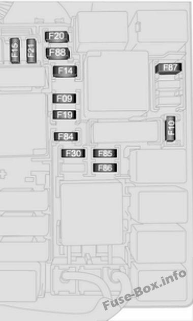 vauxhall combo 2015 fuse box diagram