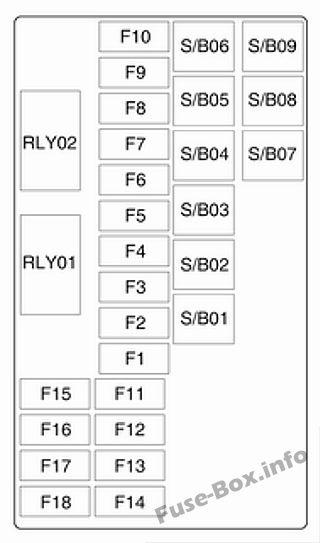 Fuse Box Diagram > Opel/Vauxhall Mokka (2013-2017)