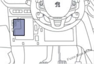 Fuse Box Diagram Peugeot 2008 (2013-2018)