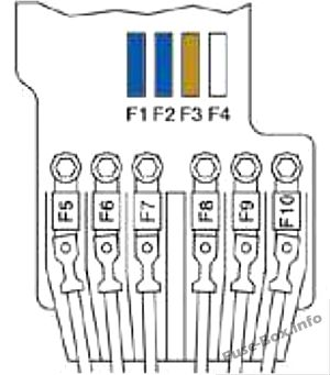 Fuse Box Diagram > Peugeot 308 (T7; 2007-2013)