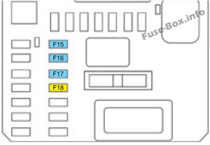Fuse Box Diagram Peugeot 308 (T9; 2014-2018-..)