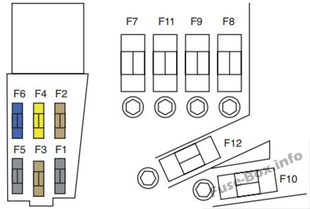 Fuse Box Diagram Peugeot RCZ (2009-2015)