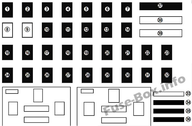 Fuse Box Diagram Renault Captur (2013-2019..)
