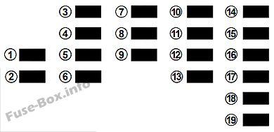 renault megane window motor wiring diagram 1970 chevy pickup scenic iii 2010 2016 fuse box instrument panel
