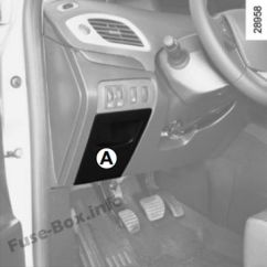 Renault Megane Window Motor Wiring Diagram Electrical For House Scenic Iii 2010 2016 Fuse Box Left Hand Drive Vehicles The Is Located On Of Steering Wheel Under Cover
