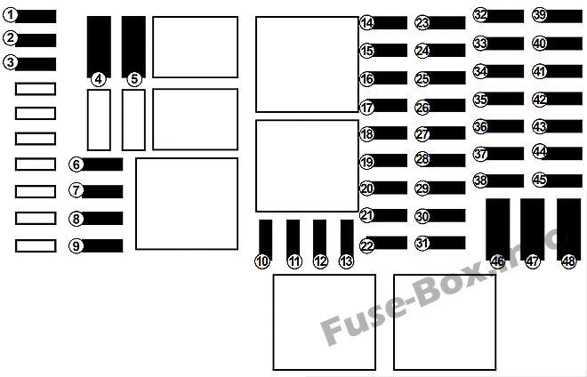 Fuse Box Diagram > Renault Trafic III (X82; 2015-2019-..)