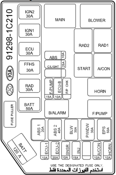 Fuse Box Diagram > Hyundai Getz (2006-2010)