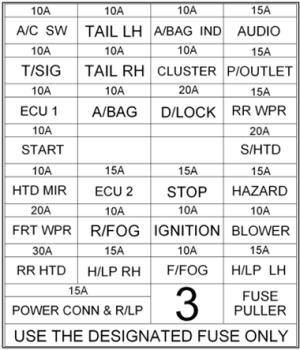 Fuse Box Diagram > Hyundai Getz (20062010)