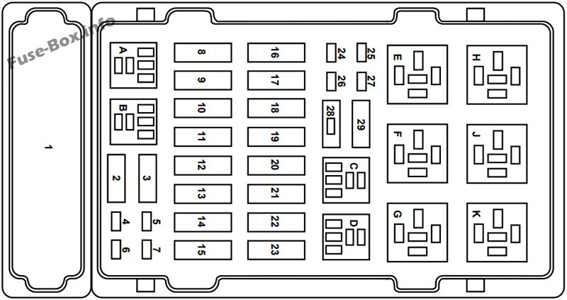 Fuse Box Diagram > Ford E-Series (2002-2008)