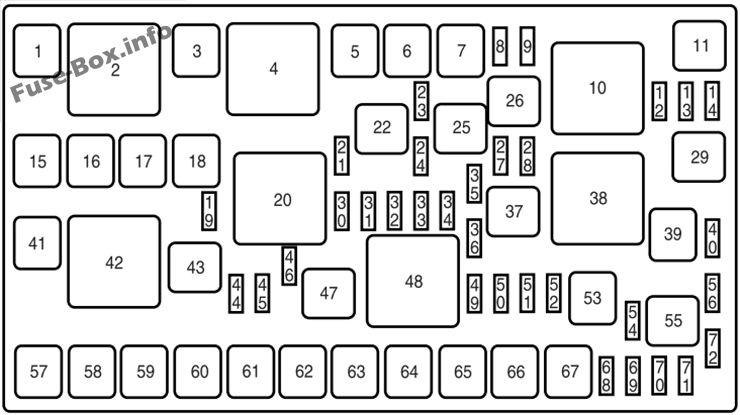 Fuse Box Diagram > Ford Edge (2007-2010)