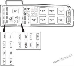Fuse Box Diagram > Ford Escape (20012004)