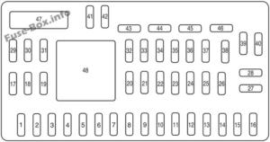 Fuse Box Diagram Ford Escape (2008-2012)