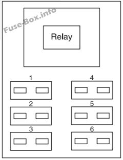 Fuse Box Diagram Ford Escape Hybrid (2011-2012)