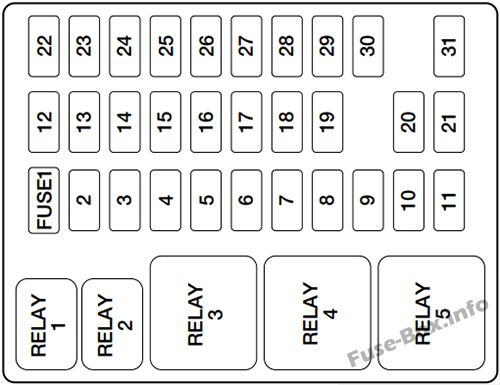 Fuse Box Diagram Ford Excursion (2000-2005)