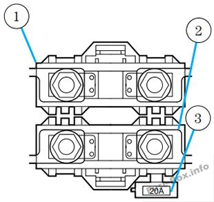 Fuse Box Diagram Ford Expedition (UN93; 1997-2002)