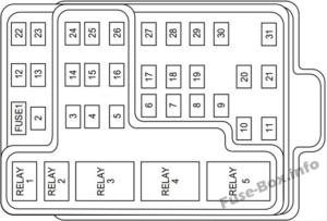 Fuse Box Diagram Ford Expedition (UN93; 1997-2002)