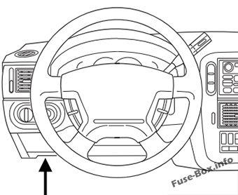 Ford Explorer (2002-2005)