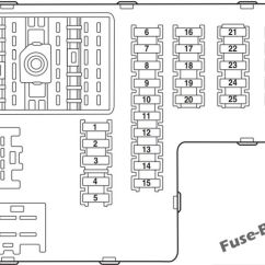 Ford Explorer Fuse Panel Diagram Gm Trailer Plug Wiring 2002 2005 Box Passenger Compartment
