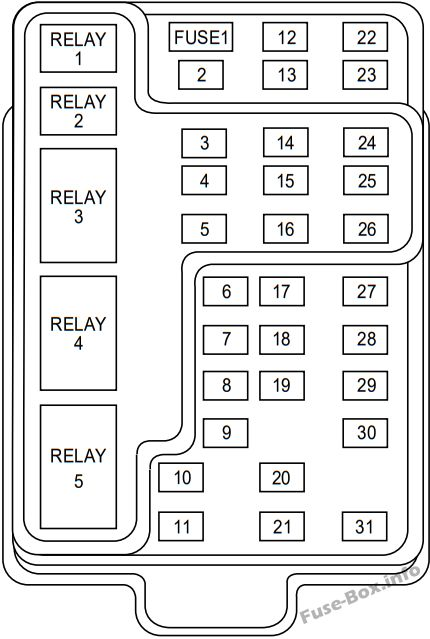 2018 Ford F250 Fuse Box Diagram : diagram, Diagram, Windows, Wiring, Export, Sound-dilemma, Sound-dilemma.congressosifo2018.it
