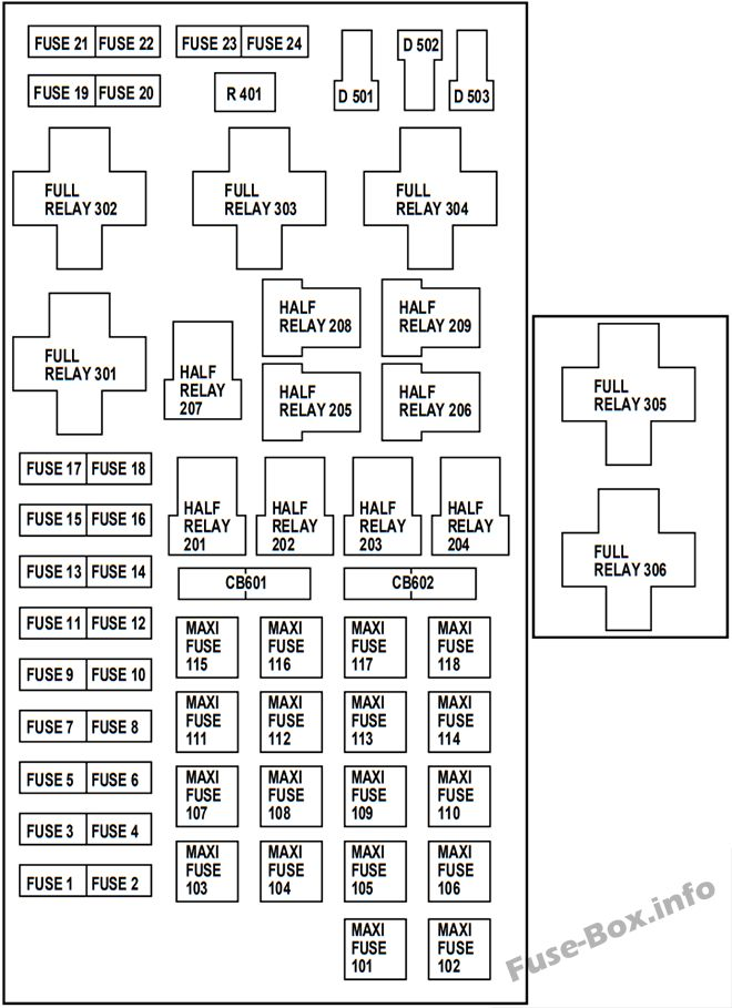 Fuse Box Diagram Ford F-150 (1997-2003)