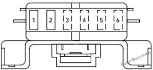 Fuse Box Diagram > Ford F-150 (1997-2003)