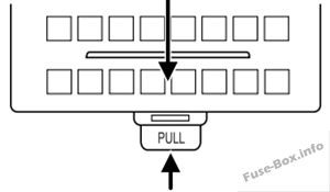 Fuse Box Diagram Ford F-150 (2004-2008)