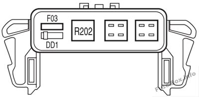 Fuse Box Diagram > Ford F-150 (2004-2008)