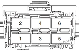 Fuse Box Diagram > Ford F-150 (2009-2014)