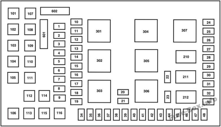 Fuse Box Diagram Ford F-250/F-350/F-450/F-550 (2005-2007)