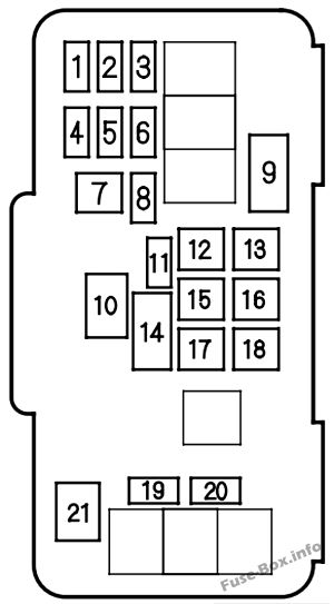 Fuse Box Diagram > Honda Accord (1998-2002)