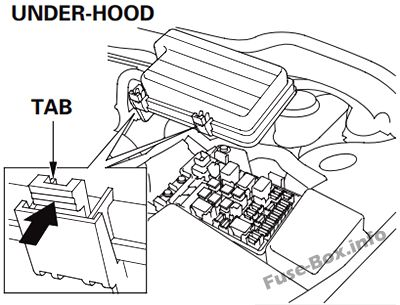 2003 Honda Accord Fuse Box Location. Honda. Wiring Diagram