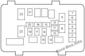 Fuse Box Diagram > Honda Accord (20032007)