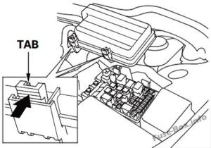 Fuse Box Diagram Honda Accord Hybrid (2005-2006)