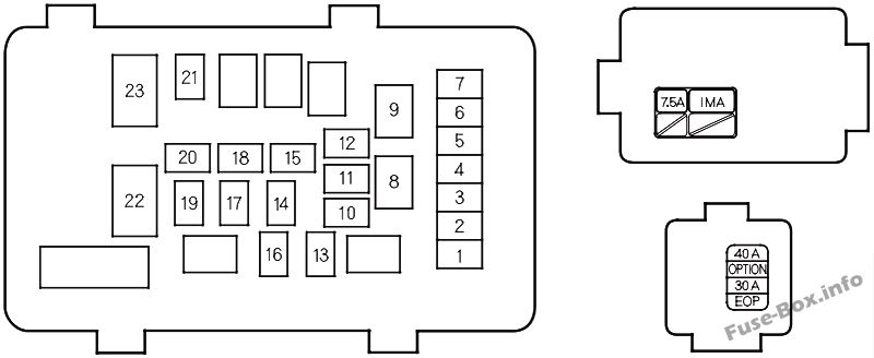 Fuse Box Diagram > Honda Accord Hybrid (2005-2006)
