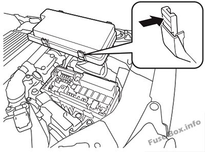 Fuse Box Diagram > Honda Accord Hybrid (2013-2017)