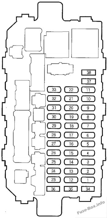 Fuse Box Diagram Honda CR-V (1995-2001)