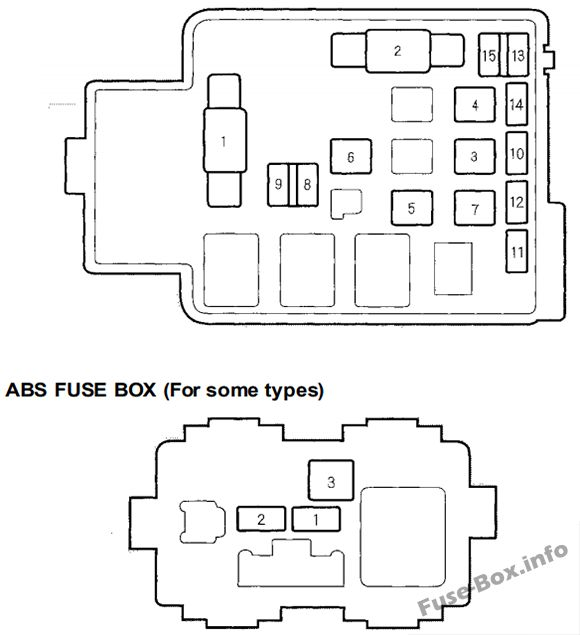 1995 integra fuse box diagram
