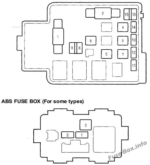 2001 honda crv fuse box diagram vw polo 6n2 central locking wiring cr v 1995 under hood 2000